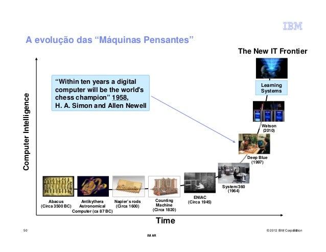 """A evolução das """"Máquinas Pensantes""""                                                                                       ..."""