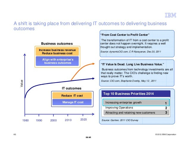 A shift is taking place from delivering IT outcomes to delivering businessoutcomes                                        ...