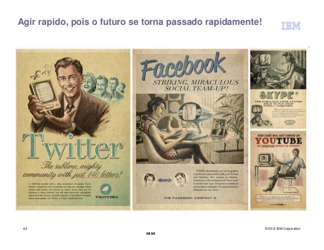 Agir rapido, pois o futuro se torna passado rapidamente! 63                                                        © 2012 ...