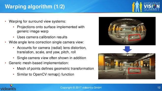 Opencv 360 Camera