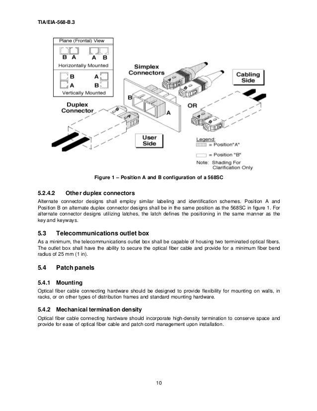 tia eia568b3 18 638?cb=1400829056 tia eia 568 b 3 tia-570-b wiring diagram at crackthecode.co