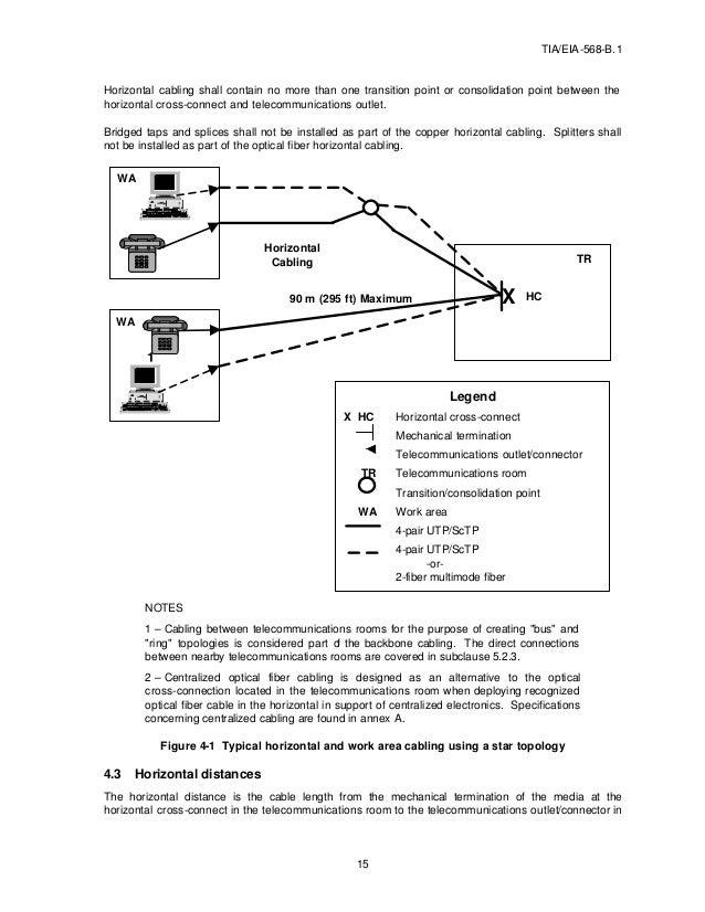 tia eia568b1 27 638?cb=1400829057 tia eia 568 b 1 tia-570-b wiring diagram at crackthecode.co