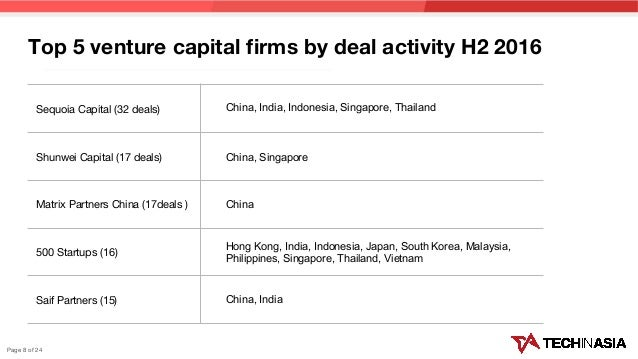 Tech in Asia Tech Venture Investment Report H22016