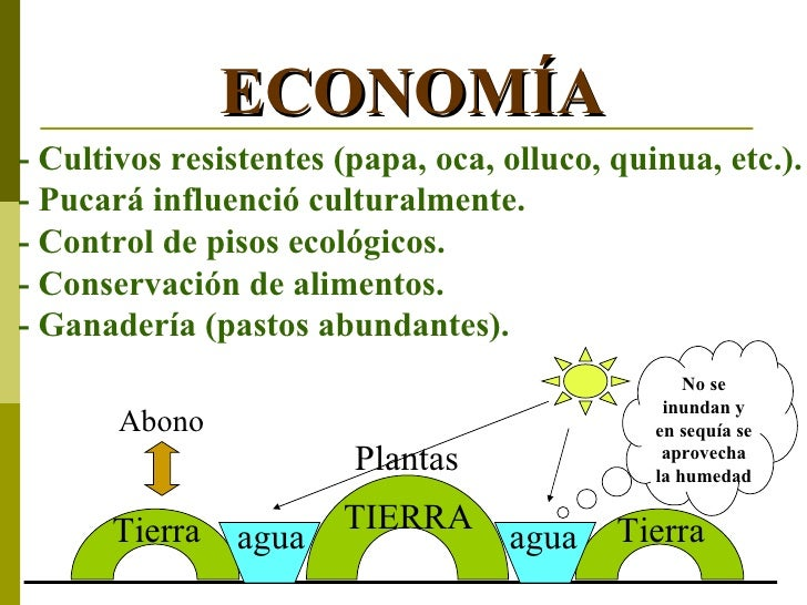 Tiahuanaco   utlima Slide 3
