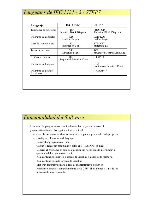 Iec 61131 3 Structured Text Manual