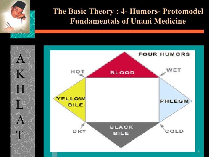 Unani-Herbal Medicine Slide 2