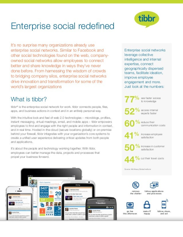Enterprise social redefined It's no surprise many organizations already use enterprise social networks. Similar to Faceboo...
