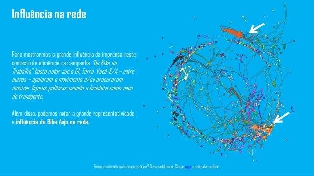 """Influência na rede Para mostrarmos a grande influência da imprensa neste contexto de eficiência da campanha """"De Bike ao Tr..."""