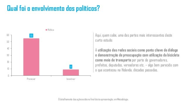 Qual foi o envolvimento dos políticos? Aqui, quem sabe, uma das partes mais interessantes deste curto estudo: A utilização...