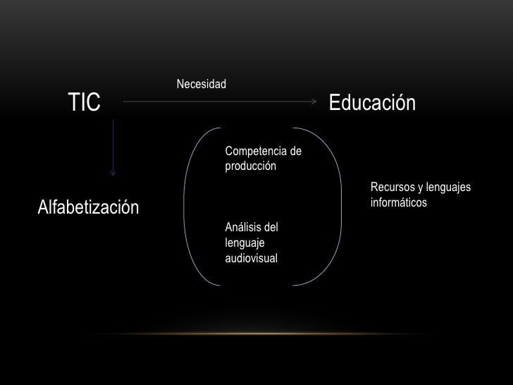 nuestra brecha digital Slide 2