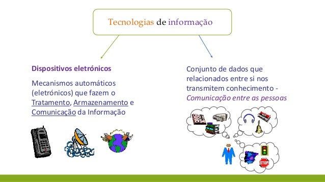 Tecnologias de informação  Dispositivos eletrónicos  Mecanismos automáticos (eletrónicos) que fazem o Tratamento, Armazena...