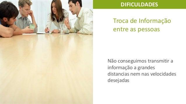DIFICULDADES  Troca de Informação entre as pessoas  Não conseguimos transmitir a informação a grandes distancias nem nas v...