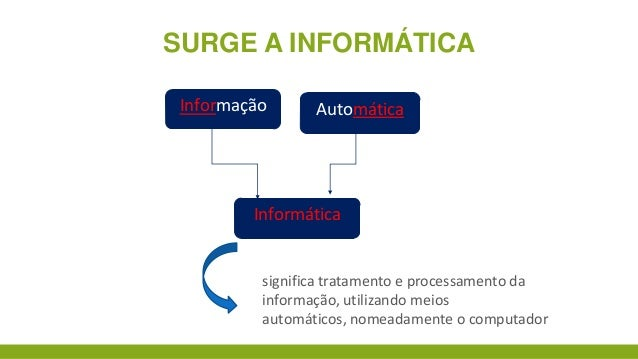SURGE A INFORMÁTICA Informação  Automática  Informática  significa tratamento e processamento da informação, utilizando me...