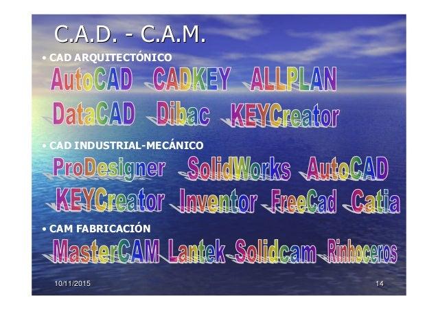 10/11/201510/11/2015 1414 C.A.D.C.A.D. -- C.A.M.C.A.M. • CAD ARQUITECTÓNICO • CAD INDUSTRIAL-MECÁNICO • CAM FABRICACIÓN