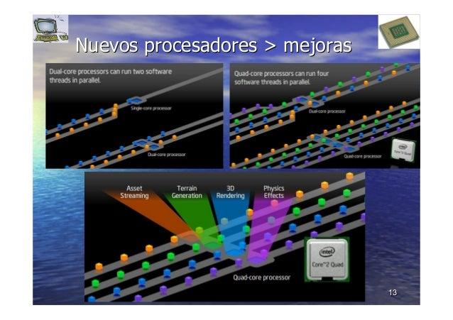 1313 Nuevos procesadores > mejorasNuevos procesadores > mejoras
