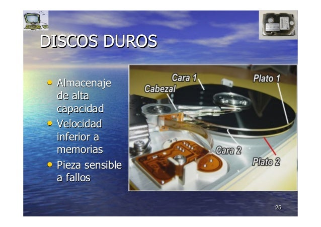 2525 DISCOS DUROSDISCOS DUROS •• AlmacenajeAlmacenaje de altade alta capacidadcapacidad •• VelocidadVelocidad inferior ain...