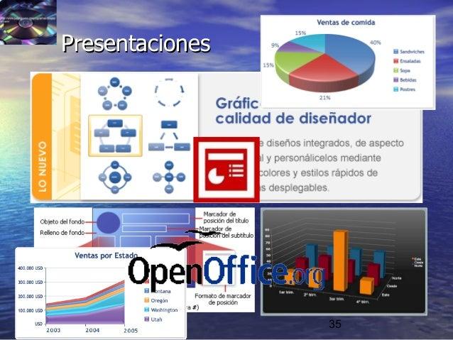 35 PresentacionesPresentaciones