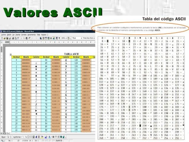 Valores ASCIIValores ASCII