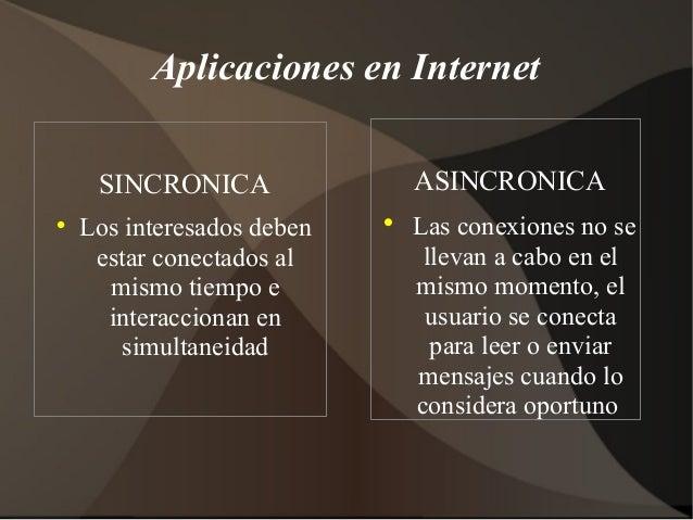 Aplicaciones en Internet SINCRONICA  Los interesados deben estar conectados al mismo tiempo e interaccionan en simultanei...