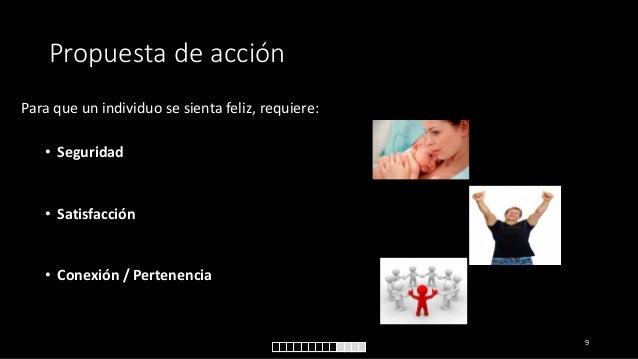 Propuesta de acción Para que un individuo se sienta feliz, requiere: • Seguridad  • Satisfacción  • Conexión / Pertenencia...