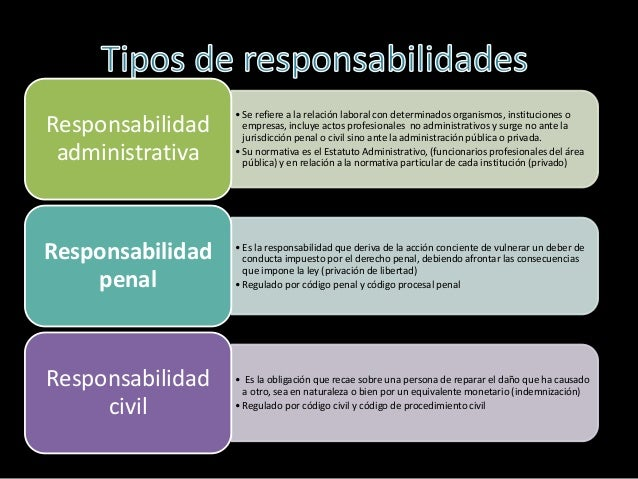 Tica profesional y responsabilidad legal for Responsabilidad legal