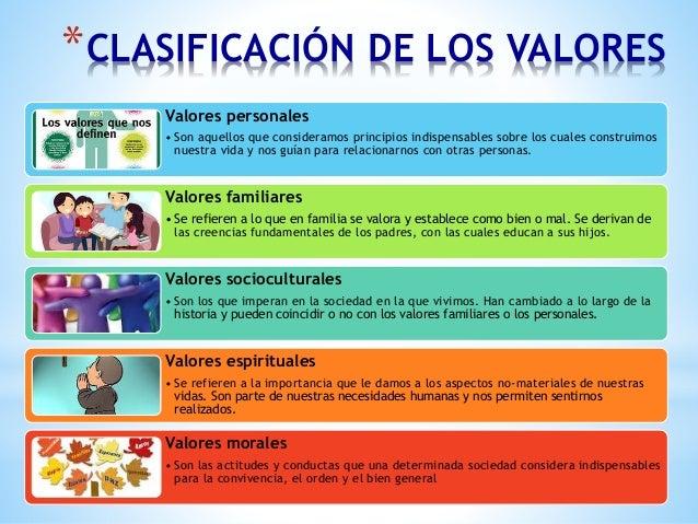 éTica y valores como esencia del ser humano