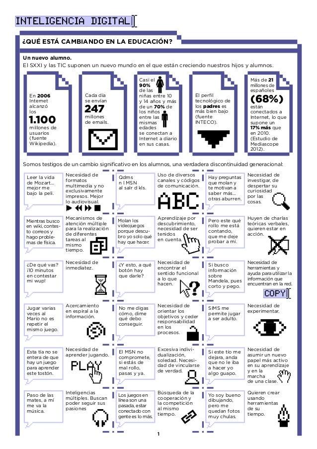 1 Inteligencia digital copy ¿QUÉ ESTÁ CAMBIANDO EN LA EDUCACIÓN? El SXXI y las TIC suponen un nuevo mundo en el que están ...