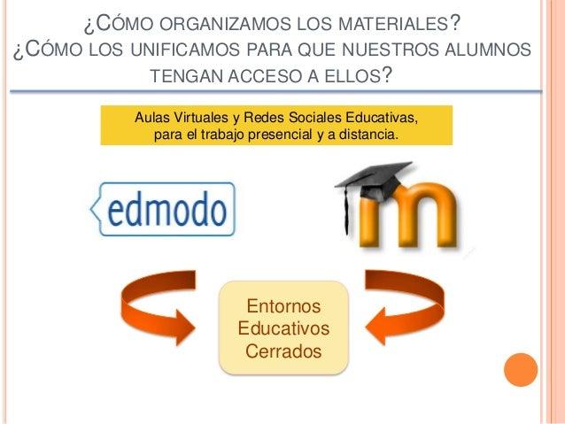 ¿CÓMO ORGANIZAMOS LOS MATERIALES? ¿CÓMO LOS UNIFICAMOS PARA QUE NUESTROS ALUMNOS TENGAN ACCESO A ELLOS? Entornos Educativo...