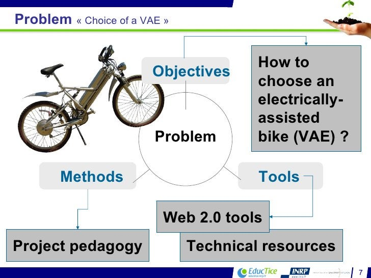 Tools Methods Problem How to choose an electrically-assisted bike (VAE) ? Objectives Project pedagogy Problem  «Choice of...