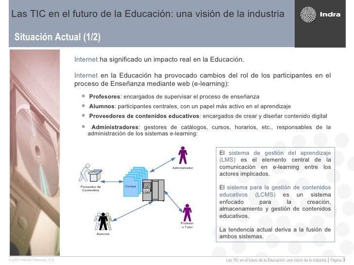 Tic En EducacióN Slide 3