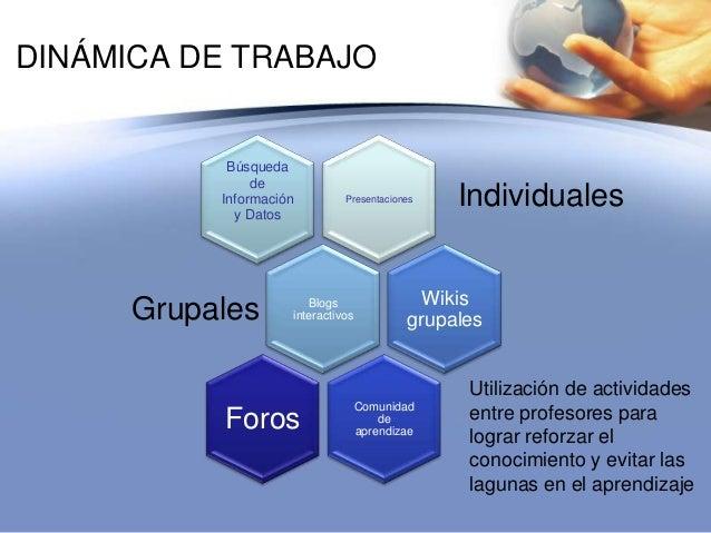 DINÁMICA DE TRABAJOPresentacionesBúsquedadeInformacióny DatosBlogsinteractivosWikisgrupalesComunidaddeaprendizaeForosIndiv...
