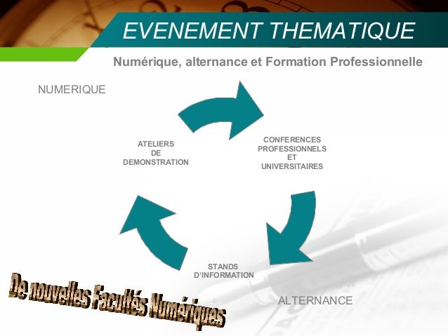 EVENEMENT THEMATIQUE            Numérique, alternance et Formation ProfessionnelleNUMERIQUE                               ...