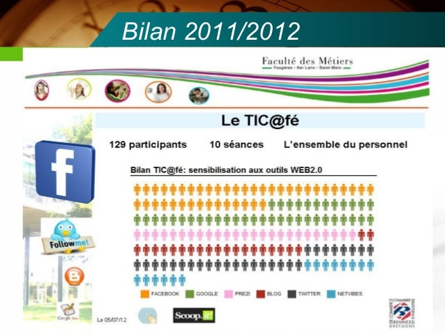 Bilan 2011/2012