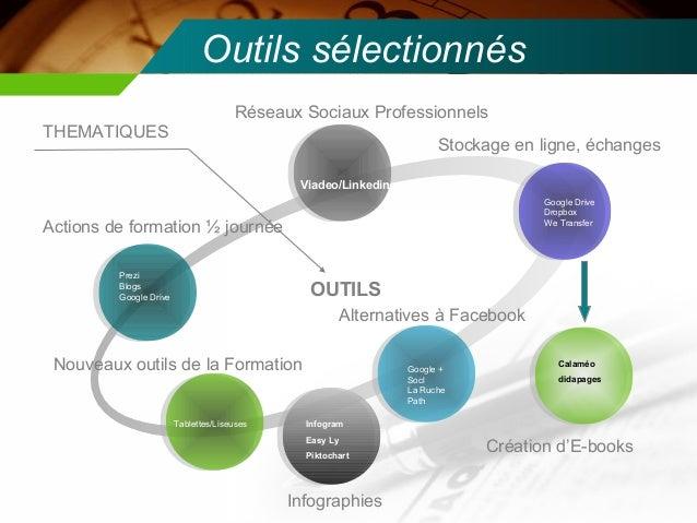 Outils sélectionnés                                      Réseaux Sociaux ProfessionnelsTHEMATIQUES                        ...