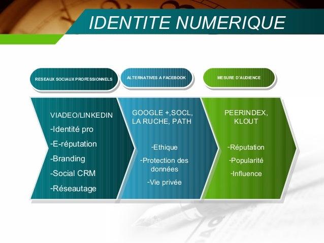 IDENTITE NUMERIQUERESEAUX SOCIAUX PROFESSIONNELS   ALTERNATIVES A FACEBOOK                                 ALTERNATIVES A ...