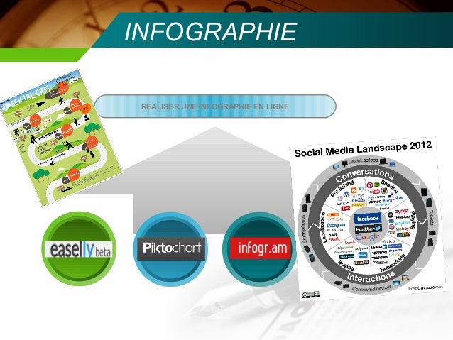 INFOGRAPHIE        REALISER UNE INFOGRAPHIE EN LIGNETEXT       EASY LY             TEXT         TEXT