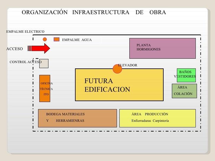 Instalaciones provisorias y especificaciones tecnicas for Planos de oficinas administrativas