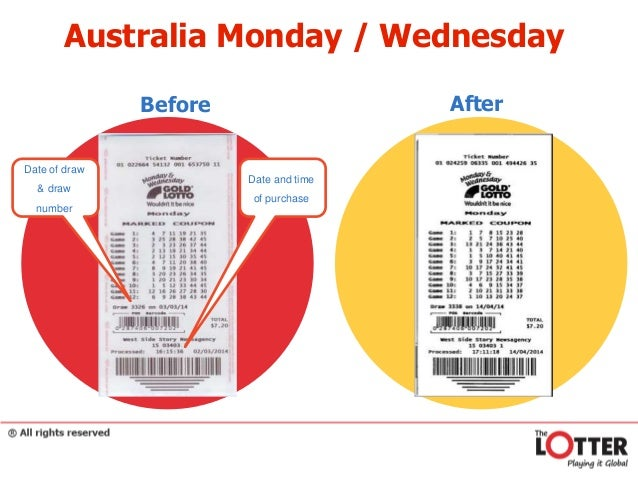 Australia Monday / Wednesday Before After Date and time of purchase Date of draw & draw number