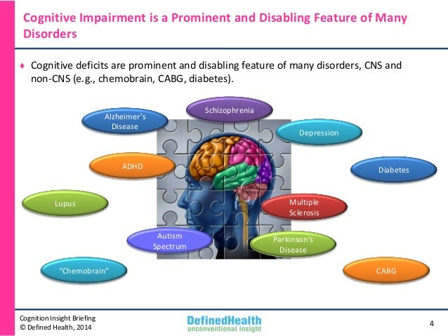 cognitive impairments Looking for online definition of cognitive impairment in the medical dictionary  cognitive impairment explanation free what is cognitive impairment meaning of .
