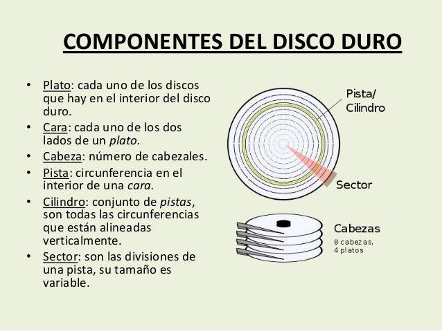 Estructura Física Y Lógica Del Disco Duro