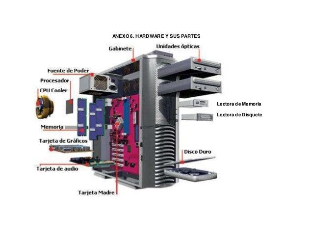 Investigación sobre la Computación y la Computadora