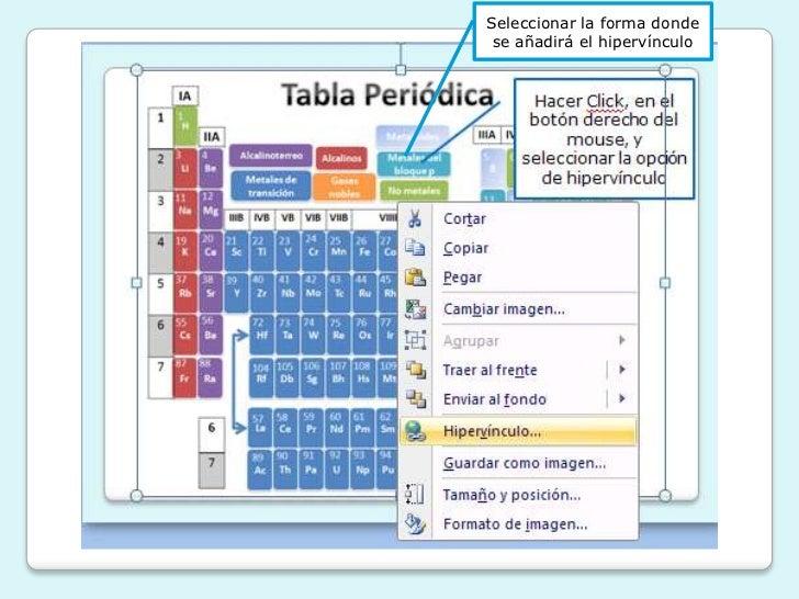 Tic otros usos power point tabla peridica seleccionar la forma donde se aadir el hipervnculo 8 urtaz Image collections