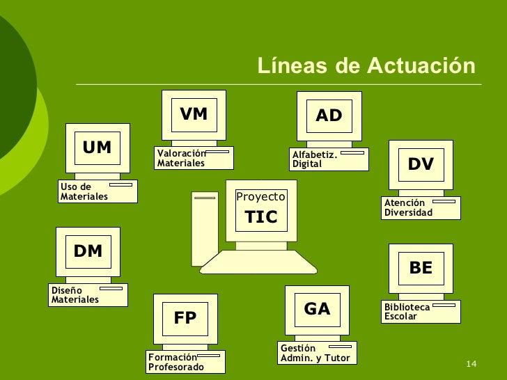 Líneas de Actuación                    VM                      AD      UM       Valoración              Alfabetiz.        ...