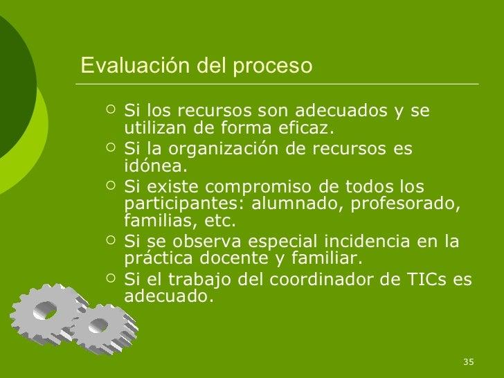 Evaluación del proceso     Si los recursos son adecuados y se      utilizan de forma eficaz.     Si la organización de r...