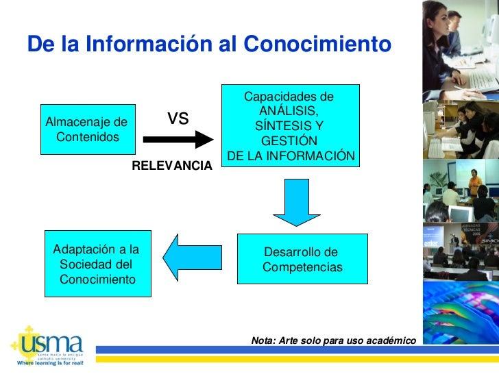 Tics Aplicadas A La Educación 120507 Slide 3