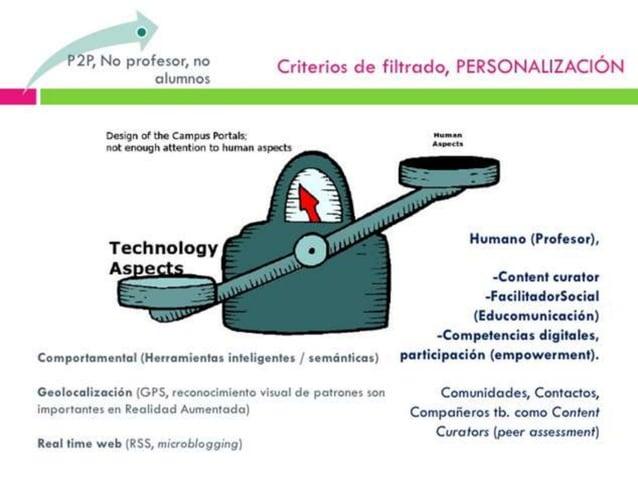 tecnologias en la educacion