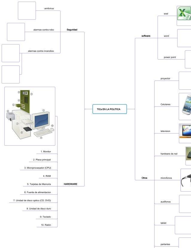 anrtivirus exel        alarmas contra robo Seguridad software word alarmas contra incendios power point   proyector Celula...