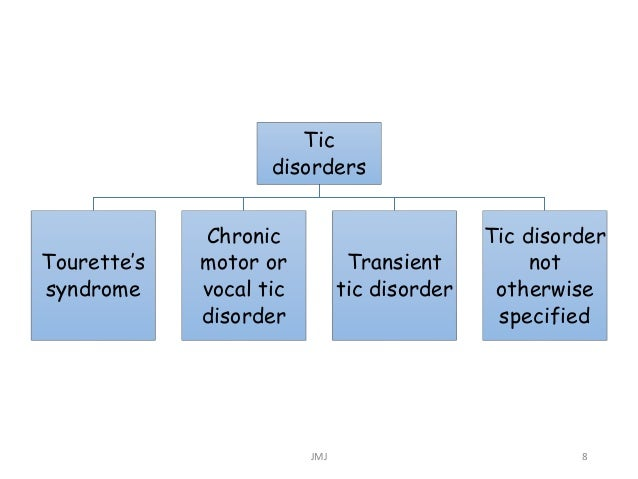 Tics And Tourette 39 S Syndrome