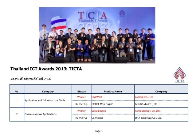 Thailand ICT Awards 2013: TICTAThailand ICT Awards 2013: TICTA ผลงานทีได ้รับรางวัลในปี 2556 No. Category Status Product N...