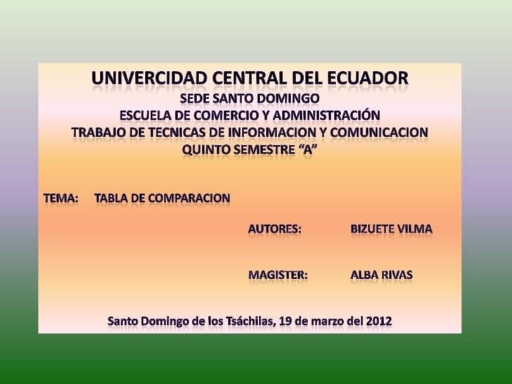 TABLA DE COMPARACION      CATEGORIAS                       SCRIB                          SLIDESHAREFORMA DE USO          ...